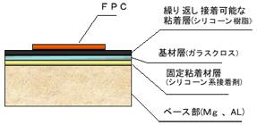 photo-fpc-t